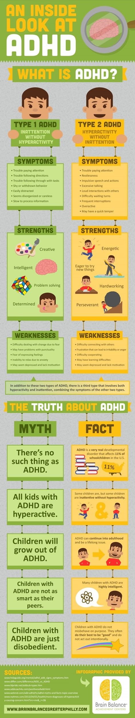 ADHD | Division of Student Affairs