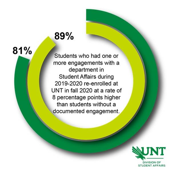 January 11 - Student Engagement Infographic
