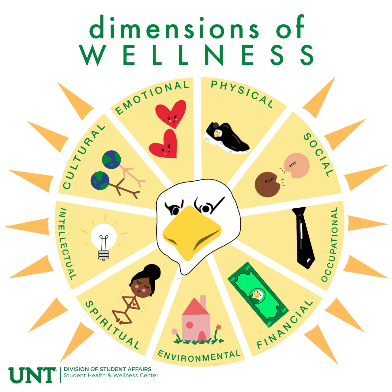 Scrappy's dimensions of wellness: emotional, environmental, intellectual, financial, social, spiritual, occupational, physical, and cultural