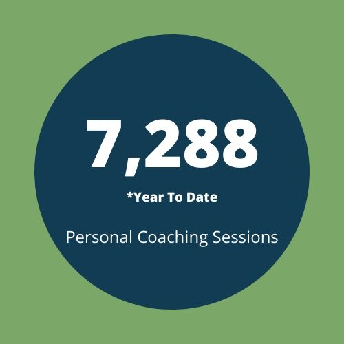 7288-Year To Date-Personal Coaching Sessions