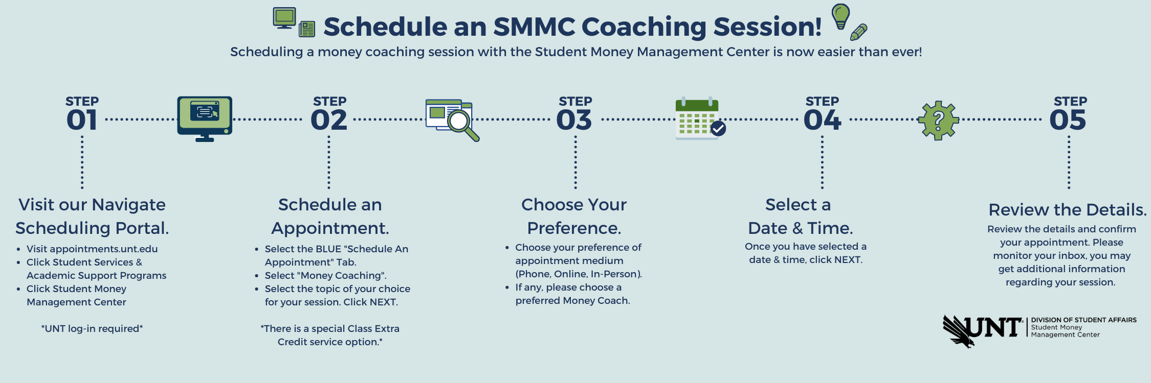 Steps for scheduling a coaching session with SMMC