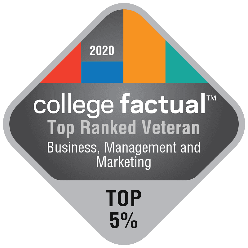 top 5% ranked veteran in business, management and marketing