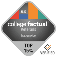 top 15% veterans nationwide