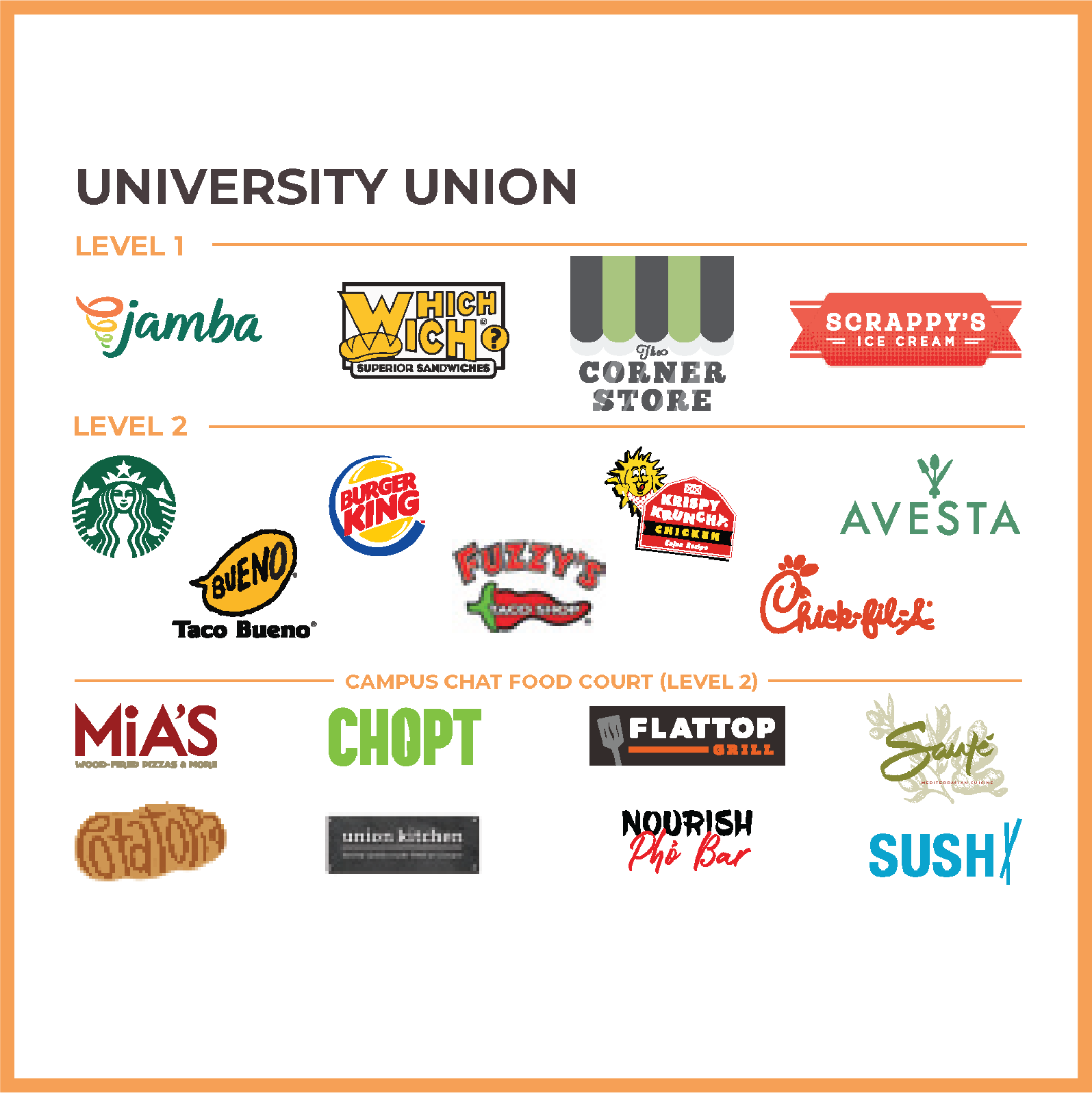 link to retail dining in the university union